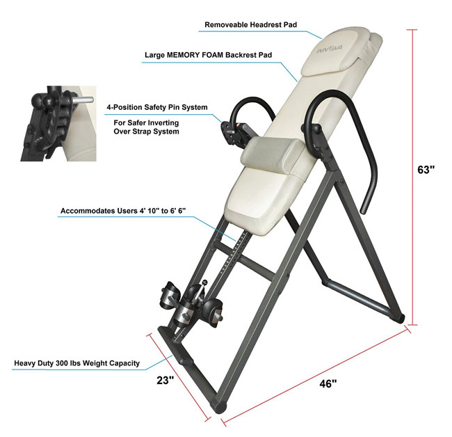 Innova Fitness Inversion Table Feature Chart